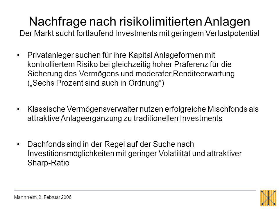 Zusammensetzung von Mischfonds Starre Konzepte sind der Dynamik flexibler Fonds weit unterlegen Spezialfonds Ende Oktober 2005 Quelle: Deutsche Bundesbank 58% 11% 31% Mannheim, 2.