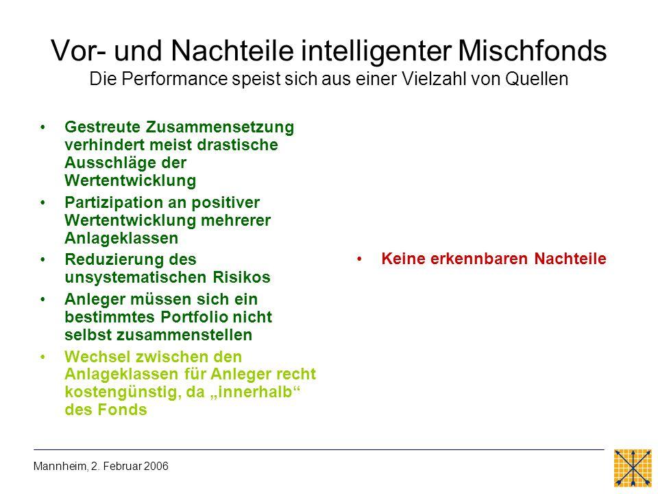 Der Weg zu mehr Effizienz Analyse des Gesamtmarktes anstatt nur Auswahl einzelner Titel Mannheim, 2.