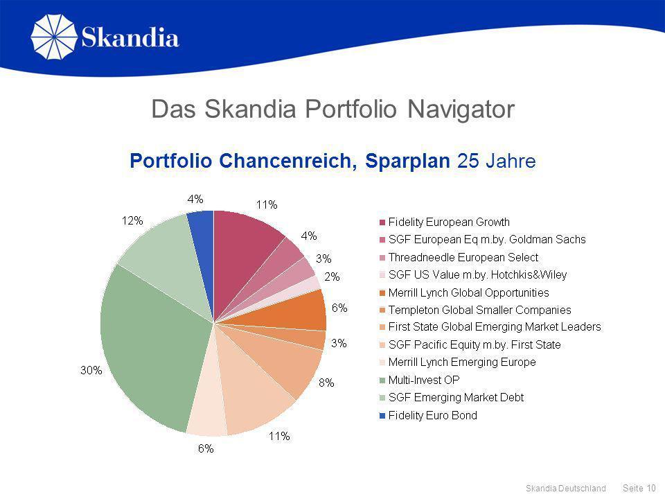 Seite 10 Skandia Deutschland Das Skandia Portfolio Navigator Portfolio Chancenreich, Sparplan 25 Jahre