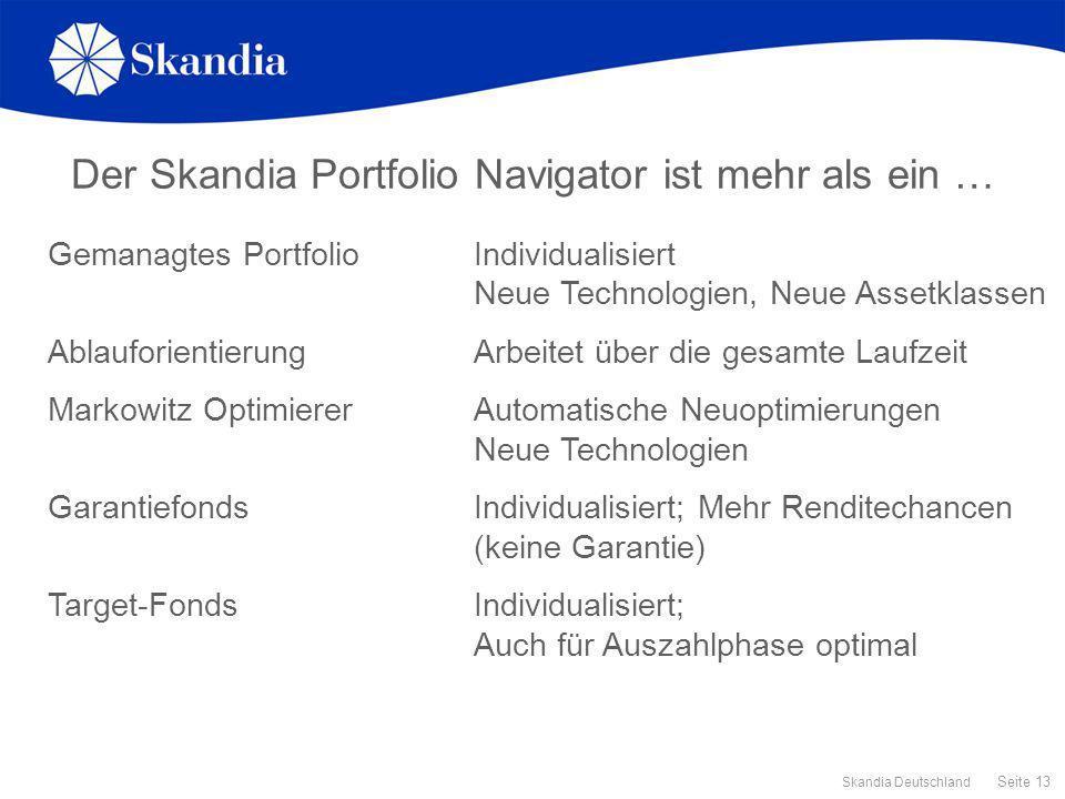 Seite 13 Skandia Deutschland Der Skandia Portfolio Navigator ist mehr als ein … Gemanagtes PortfolioIndividualisiert Neue Technologien, Neue Assetklas