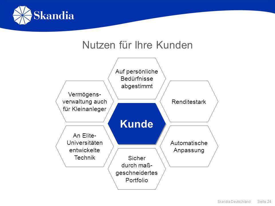 Seite 24 Skandia Deutschland Nutzen für Ihre Kunden Kunde Auf persönliche Bedürfnisse abgestimmt An Elite- Universitäten entwickelte Technik Vermögens