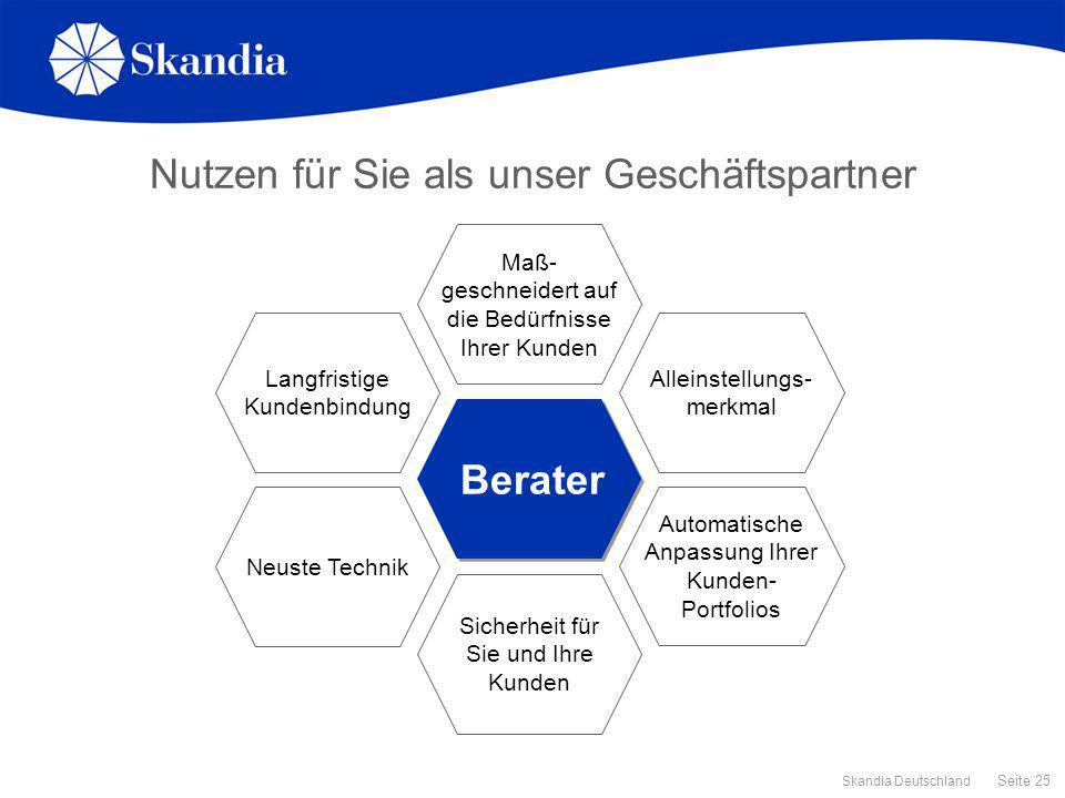 Seite 25 Skandia Deutschland Nutzen für Sie als unser Geschäftspartner Berater Maß- geschneidert auf die Bedürfnisse Ihrer Kunden Neuste Technik Langf