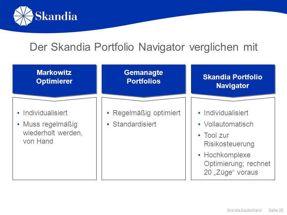 Seite 26 Skandia Deutschland Markowitz Optimierer Individualisiert Muss regelmäßig wiederholt werden, von Hand Der Skandia Portfolio Navigator verglic