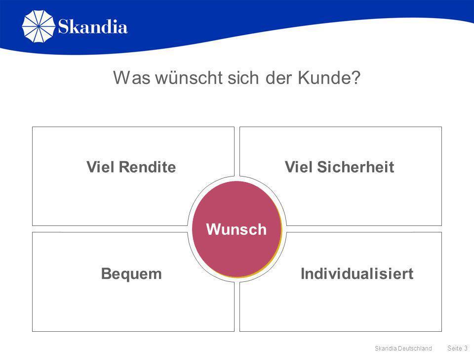 Seite 3 Skandia Deutschland Was wünscht sich der Kunde? Wunsch Viel RenditeViel Sicherheit BequemIndividualisiert