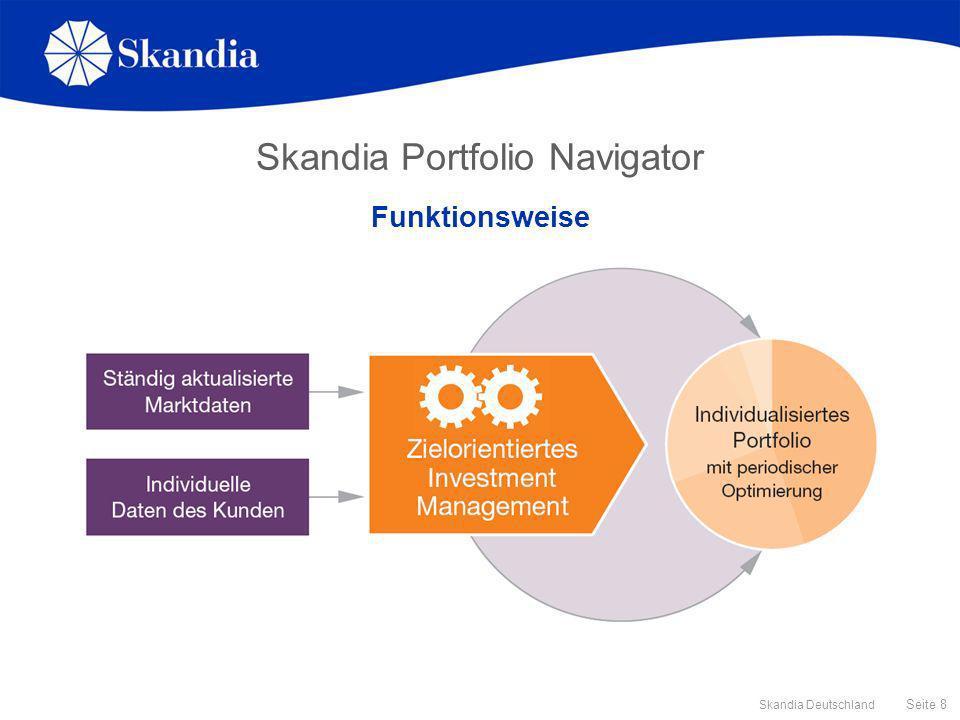 Seite 19 Skandia Deutschland Antragsformular Nur Skandia Portfolio Navigator oder andere Investmentauswahl In alten Anträgen unter Bemerkungen oder Fondsauswahl