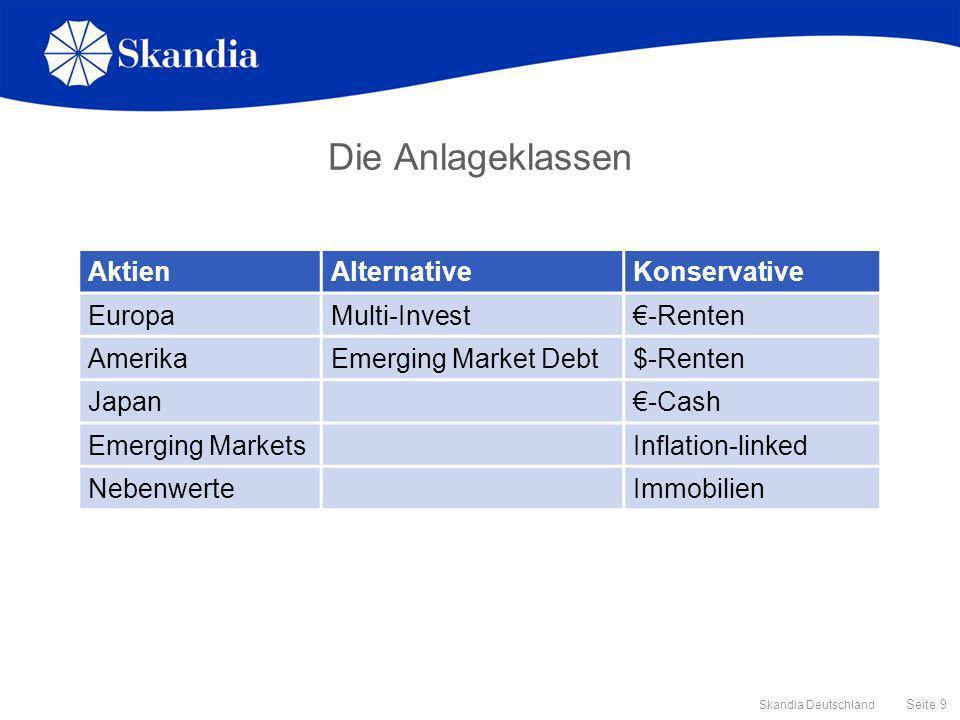 Seite 9 Skandia Deutschland Die Anlageklassen AktienAlternativeKonservative EuropaMulti-Invest-Renten AmerikaEmerging Market Debt$-Renten Japan-Cash E