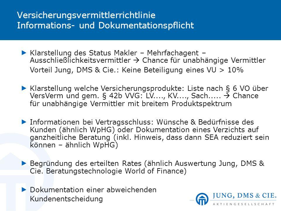 Versicherungsvermittlerrichtlinie Informations- und Dokumentationspflicht Klarstellung des Status Makler – Mehrfachagent – Ausschließlichkeitsvermittl