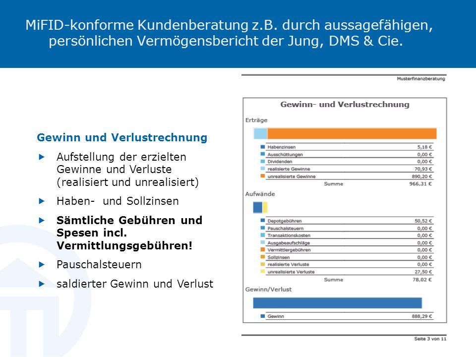MiFID-konforme Kundenberatung z.B. durch aussagefähigen, persönlichen Vermögensbericht der Jung, DMS & Cie. Gewinn und Verlustrechnung Aufstellung der