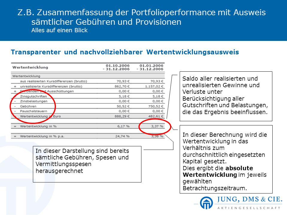 Z.B. Zusammenfassung der Portfolioperformance mit Ausweis sämtlicher Gebühren und Provisionen Alles auf einen Blick Transparenter und nachvollziehbare