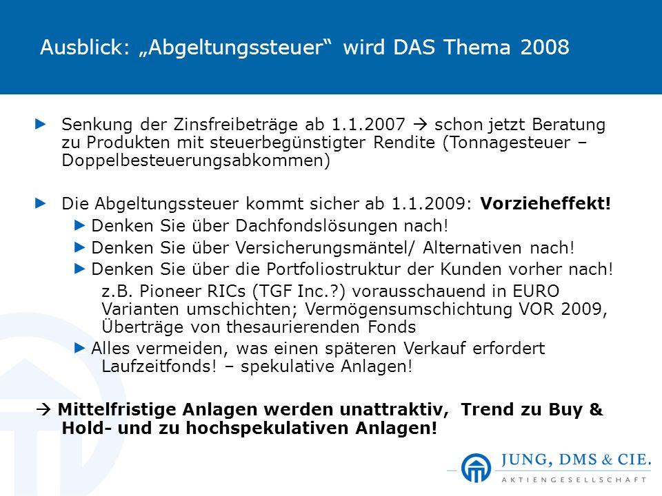Ausblick: Abgeltungssteuer wird DAS Thema 2008 Senkung der Zinsfreibeträge ab 1.1.2007 schon jetzt Beratung zu Produkten mit steuerbegünstigter Rendit