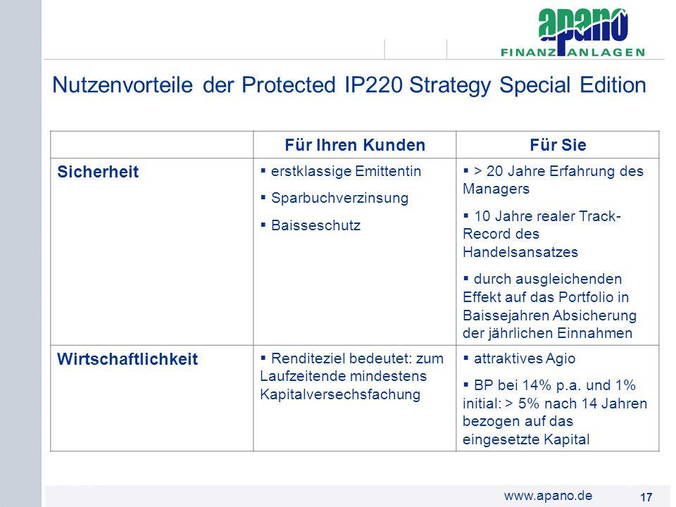 Das Netzwerk17 www.apano.de Nutzenvorteile der Protected IP220 Strategy Special Edition Für Ihren KundenFür Sie Sicherheit erstklassige Emittentin Spa