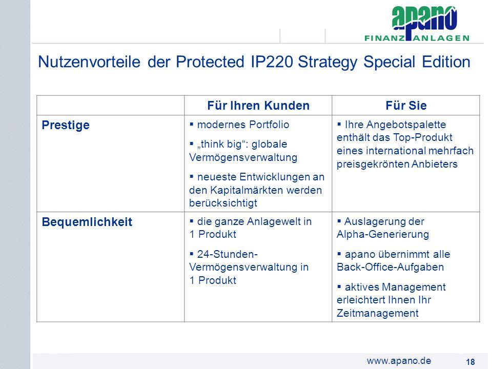 Das Netzwerk18 www.apano.de Nutzenvorteile der Protected IP220 Strategy Special Edition Für Ihren KundenFür Sie Prestige modernes Portfolio think big: