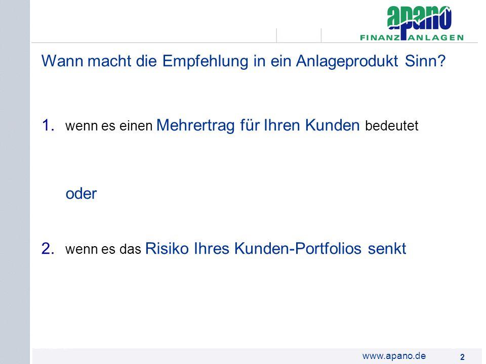 Das Netzwerk2 2 www.apano.de Wann macht die Empfehlung in ein Anlageprodukt Sinn? 1. wenn es einen Mehrertrag für Ihren Kunden bedeutet oder 2. wenn e