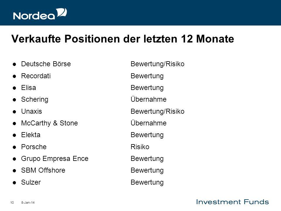 8-Jan-1410 Verkaufte Positionen der letzten 12 Monate Deutsche BörseBewertung/Risiko RecordatiBewertung ElisaBewertung ScheringÜbernahme UnaxisBewertu