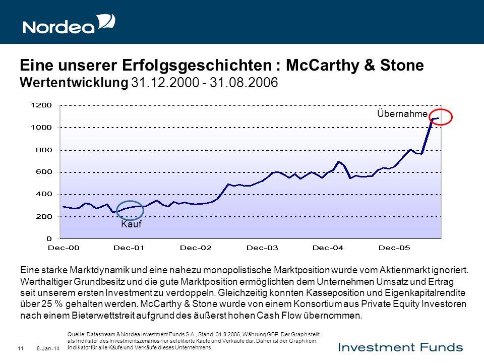 8-Jan-1411 Eine unserer Erfolgsgeschichten : McCarthy & Stone Wertentwicklung 31.12.2000 - 31.08.2006 Übernahme Kauf Eine starke Marktdynamik und eine