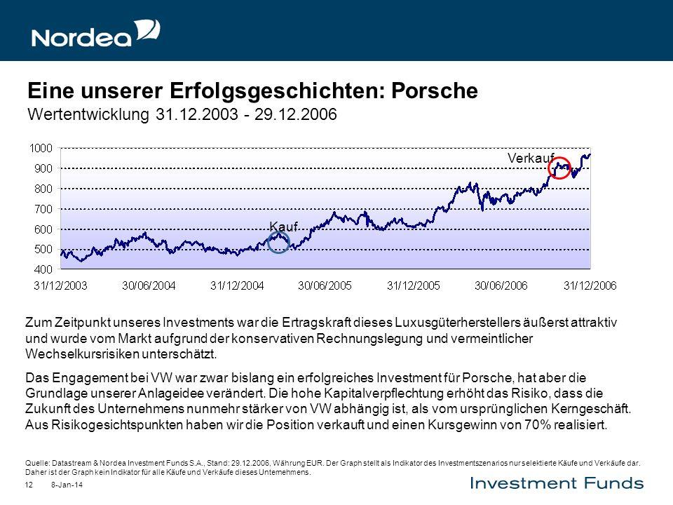 8-Jan-1412 Eine unserer Erfolgsgeschichten: Porsche Wertentwicklung 31.12.2003 - 29.12.2006 Kauf Zum Zeitpunkt unseres Investments war die Ertragskraf