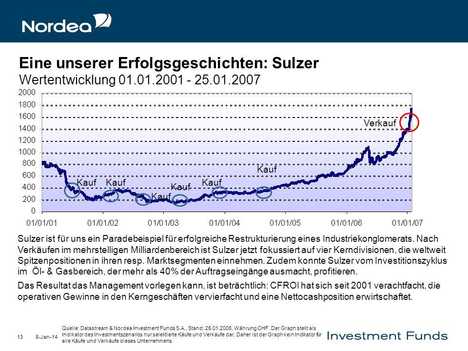 8-Jan-1413 Verkauf Kauf Sulzer ist für uns ein Paradebeispiel für erfolgreiche Restrukturierung eines Industriekonglomerats. Nach Verkäufen im mehrste