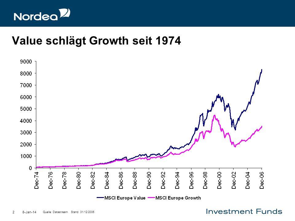 8-Jan-142 Value schlägt Growth seit 1974 Stand: 31/12/2006Quelle: Datastream