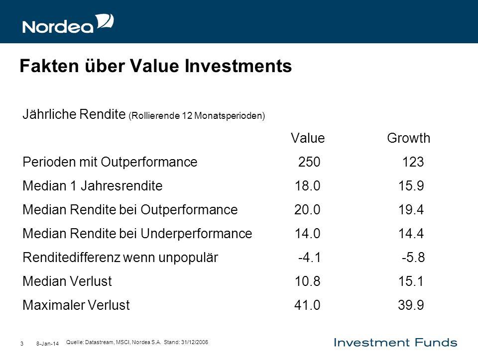 8-Jan-143 Fakten über Value Investments Jährliche Rendite (Rollierende 12 Monatsperioden) Value Growth Perioden mit Outperformance 250 123 Median 1 Ja