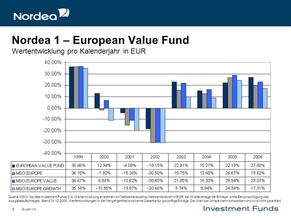8-Jan-149 Nordea 1 – European Value Fund Wertentwicklung pro Kalenderjahr in EUR Quelle:MSCI, Nordea Investment Funds S.A. Wertentwicklung errechnet v