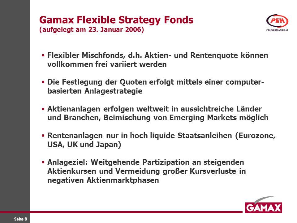Seite 8 Flexibler Mischfonds, d.h. Aktien- und Rentenquote können vollkommen frei variiert werden Die Festlegung der Quoten erfolgt mittels einer comp