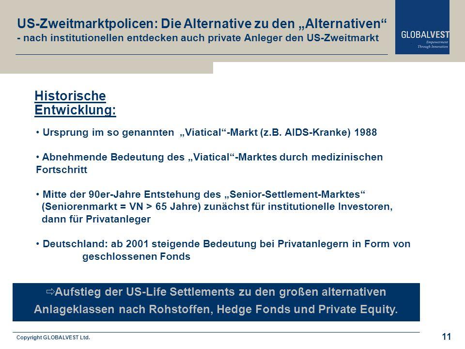 Copyright GLOBALVEST Ltd. Ursprung im so genannten Viatical-Markt (z.B. AIDS-Kranke) 1988 Abnehmende Bedeutung des Viatical-Marktes durch medizinische