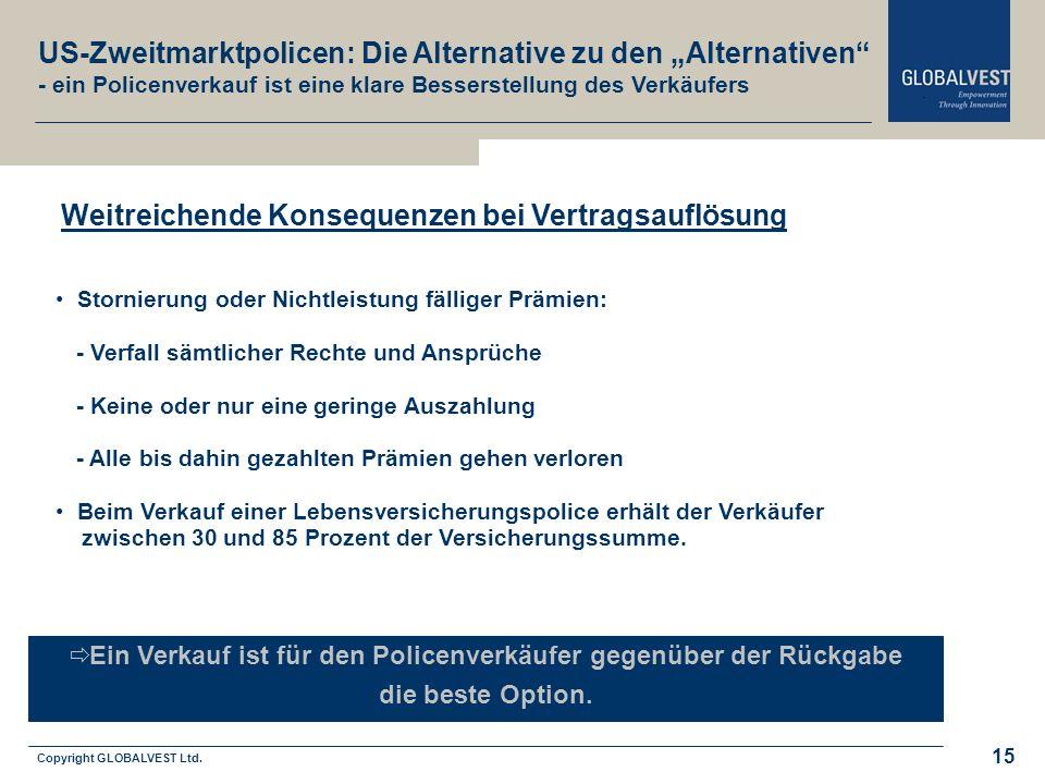 Copyright GLOBALVEST Ltd. 15 Stornierung oder Nichtleistung fälliger Prämien: - Verfall sämtlicher Rechte und Ansprüche - Keine oder nur eine geringe