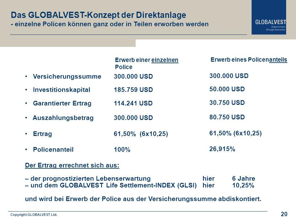 Copyright GLOBALVEST Ltd. Versicherungssumme300.000 USD Investitionskapital185.759 USD Garantierter Ertrag114.241 USD Auszahlungsbetrag 300.000 USD Er