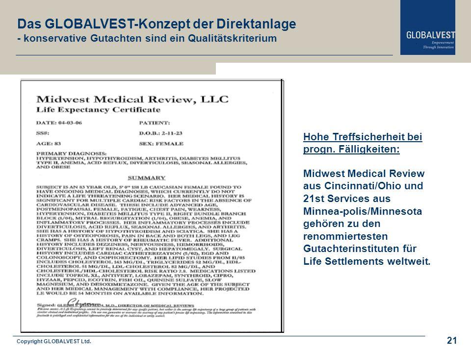 Copyright GLOBALVEST Ltd. 21 Hohe Treffsicherheit bei progn. Fälligkeiten: Midwest Medical Review aus Cincinnati/Ohio und 21st Services aus Minnea-pol