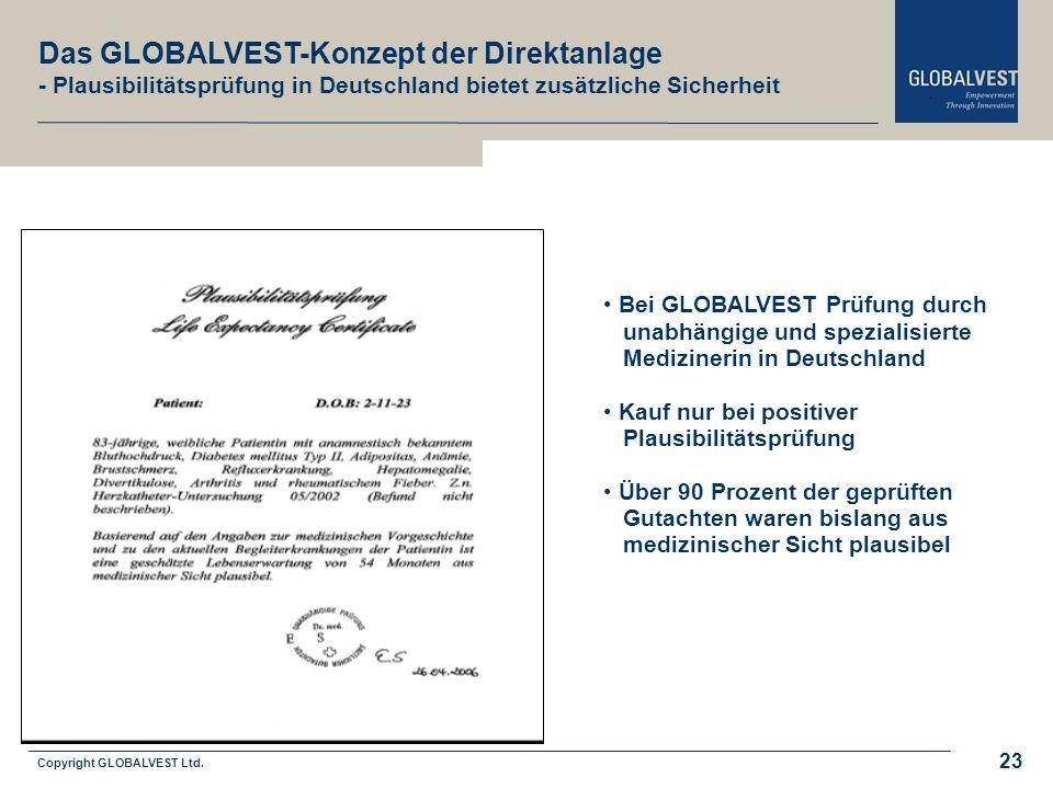 Copyright GLOBALVEST Ltd. Bei GLOBALVEST Prüfung durch unabhängige und spezialisierte Medizinerin in Deutschland Kauf nur bei positiver Plausibilitäts