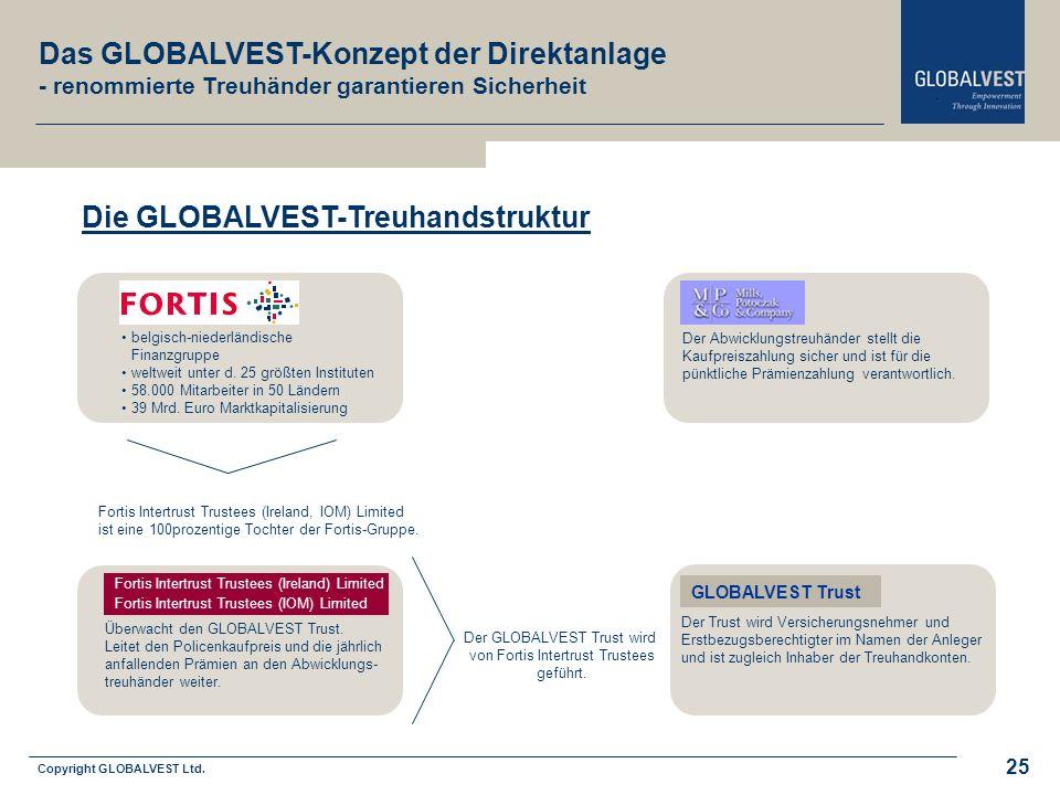 Copyright GLOBALVEST Ltd. Leitbild 25 Die GLOBALVEST-Treuhandstruktur Der Trust wird Versicherungsnehmer und Erstbezugsberechtigter im Namen der Anleg