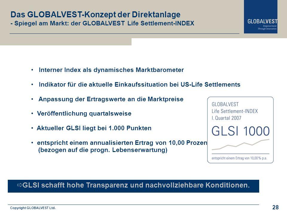 Copyright GLOBALVEST Ltd. Leitbild Interner Index als dynamisches Marktbarometer Indikator für die aktuelle Einkaufssituation bei US-Life Settlements