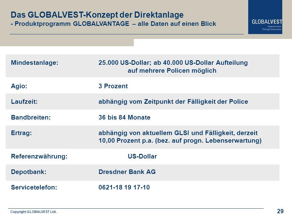 Copyright GLOBALVEST Ltd. Leitbild Mindestanlage: 25.000 US-Dollar; ab 40.000 US-Dollar Aufteilung auf mehrere Policen möglich Agio: 3 Prozent Laufzei