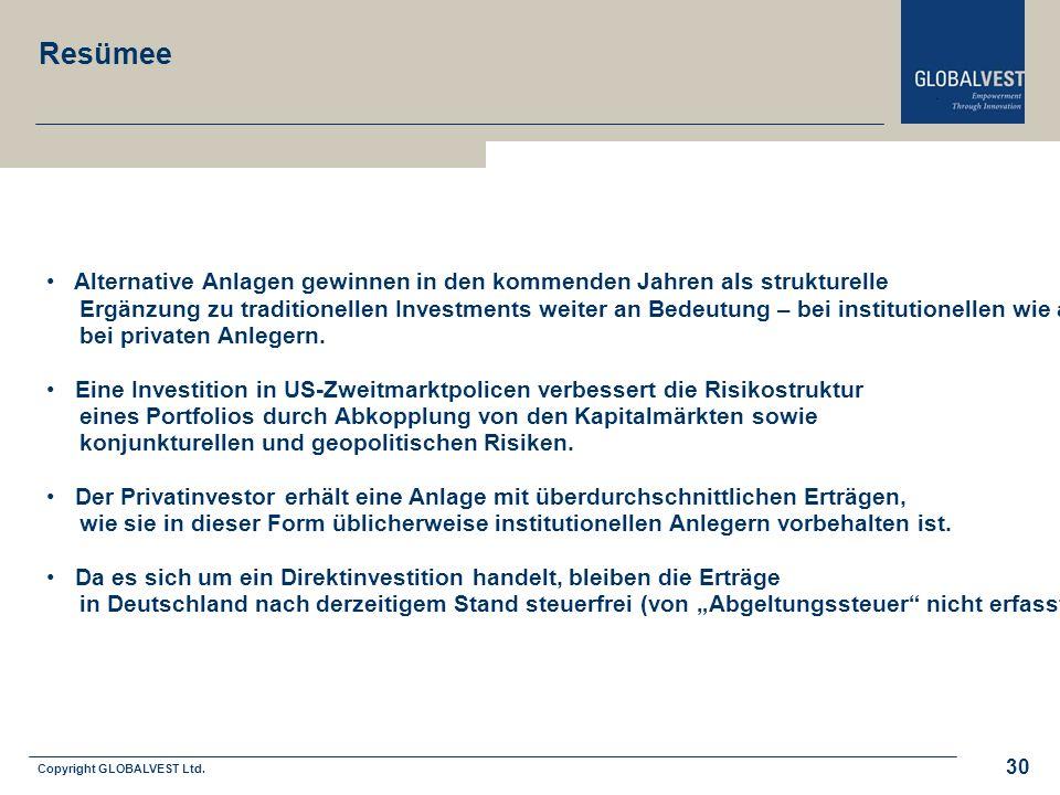 Copyright GLOBALVEST Ltd. Leitbild 30 Resümee Alternative Anlagen gewinnen in den kommenden Jahren als strukturelle Ergänzung zu traditionellen Invest