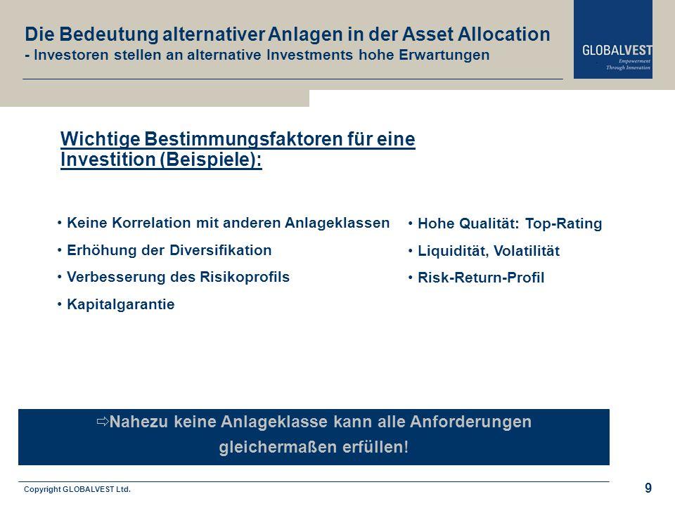 Copyright GLOBALVEST Ltd. Keine Korrelation mit anderen Anlageklassen Erhöhung der Diversifikation Verbesserung des Risikoprofils Kapitalgarantie 9 Wi