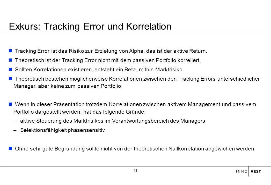 11 Tracking Error ist das Risiko zur Erzielung von Alpha, das ist der aktive Return. Theoretisch ist der Tracking Error nicht mit dem passiven Portfol
