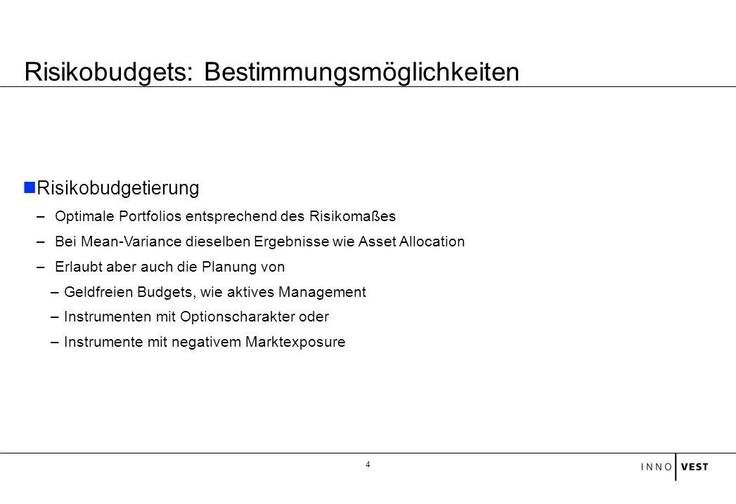 5 Diversifikation: Potenziale ausreizen Risikomanagement: Strategiealternativen Stratiewechsel: Sinnvoll.