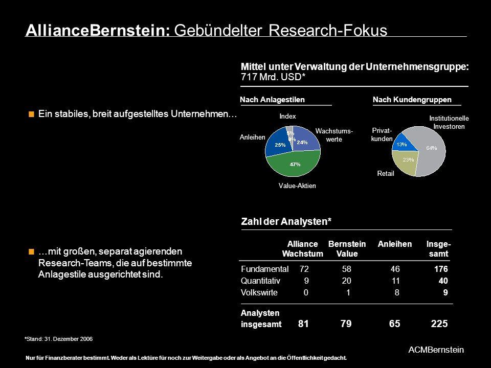 ACMBernstein Nur für Finanzberater bestimmt.