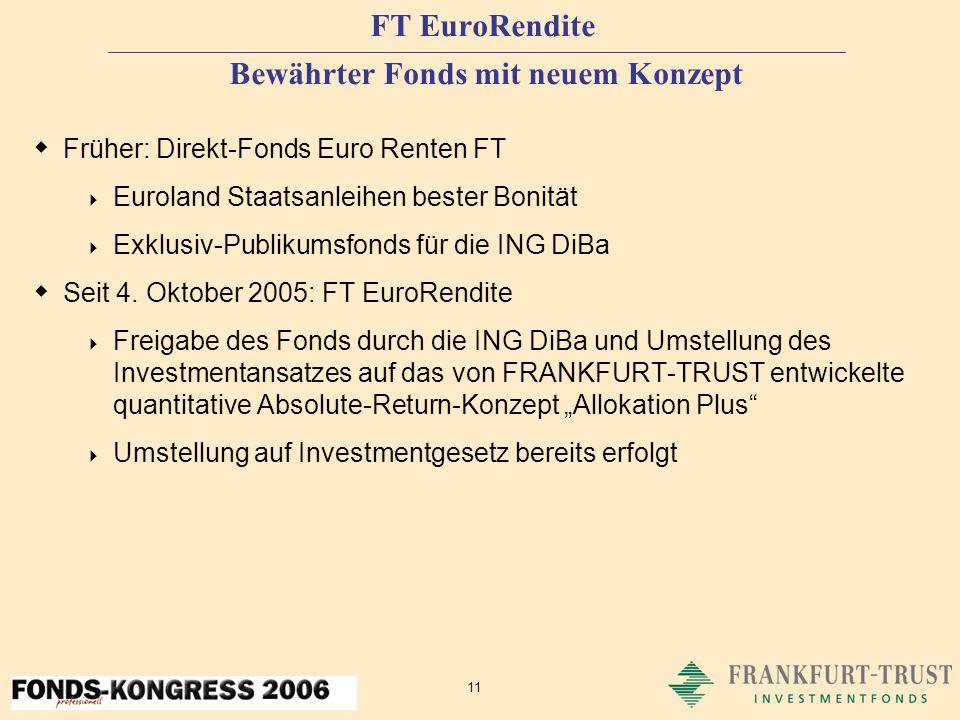 11 FT EuroRendite Bewährter Fonds mit neuem Konzept Früher: Direkt-Fonds Euro Renten FT Euroland Staatsanleihen bester Bonität Exklusiv-Publikumsfonds für die ING DiBa Seit 4.