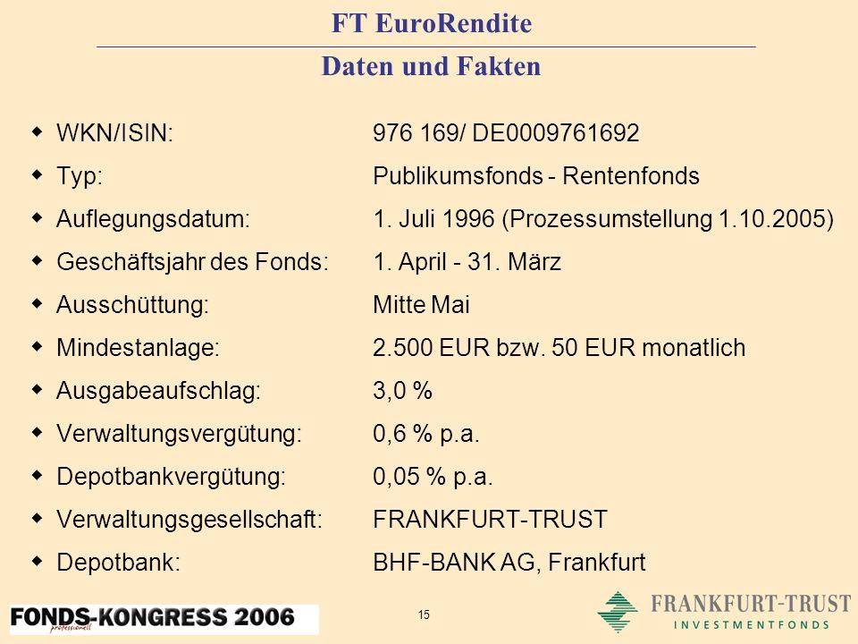 15 FT EuroRendite Daten und Fakten WKN/ISIN:976 169/ DE0009761692 Typ:Publikumsfonds - Rentenfonds Auflegungsdatum:1.