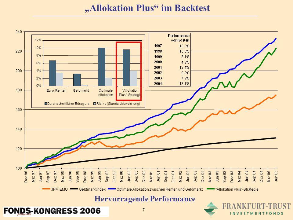 8 Allokation Plus Portfoliokonstruktion mit kombinierter Strategie Floater-Strategie: Investition des Geldmarktanteils in Floater und Renten mit kurzer Restlaufzeit (Rating von AAA bis A-) Zur Renditeverbesserung können dem Fonds bis zu maximal 30% ABS/CDO- Floater beigemischt werden (Mindestrating A-) Das Floater-Portfolio verspricht auf dem jetzigen Spreadniveau einen Ertrag von etwa 3-Monats-Euribor +15 Basispunkte Der Managementansatz ist grundsätzlich buy and hold Derivate-Strategie: Die Duration des Floater-Portfolios liegt nahe Null - Exposure zum Zinsmarkt wird über Zinsswaps oder Futures- Engagements aufgebaut Swaps haben gegenüber Futures den Vorteil, keine Marginzahlungen zu generieren und ermöglichen somit einen höheren Floater-Investitionsgrad Die Allokation Plus-Strategie basiert auf den Signalen des FRANKFURT- TRUST-Zinsprognosemodells Günstige Nachsteuerrendite für Privatanleger durch niedrige Kupons und weitgehend steuerfreie Derivate