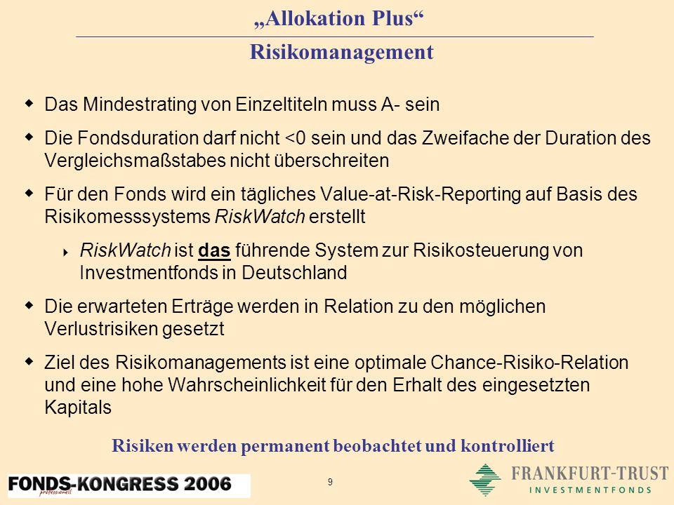 FT EuroRendite Allokation Plus jetzt auch als FT-Publikumsfonds
