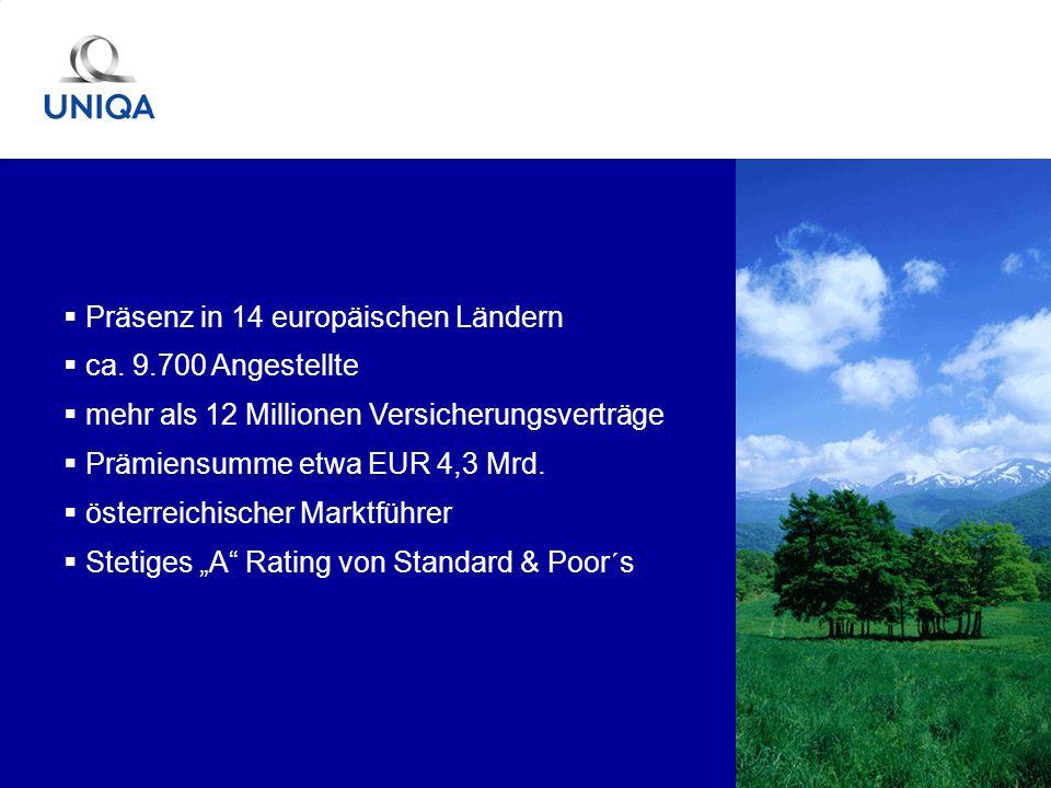 © FinanceLife Lebensversicherung AG / Abteilung Vertrieb, Marketing, PR http://www.financelife.com UNIQA von der Ostsee bis zur Adria Österreich3.004 Mio.Euro Deutschland402 Mio.