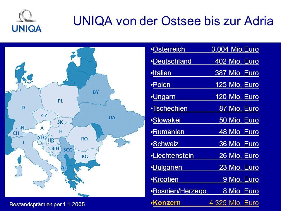 © FinanceLife Lebensversicherung AG / Abteilung Vertrieb, Marketing, PR http://www.financelife.com WOFÜR STEHEN WIR?...AGIEREN, nicht REAGIEREN