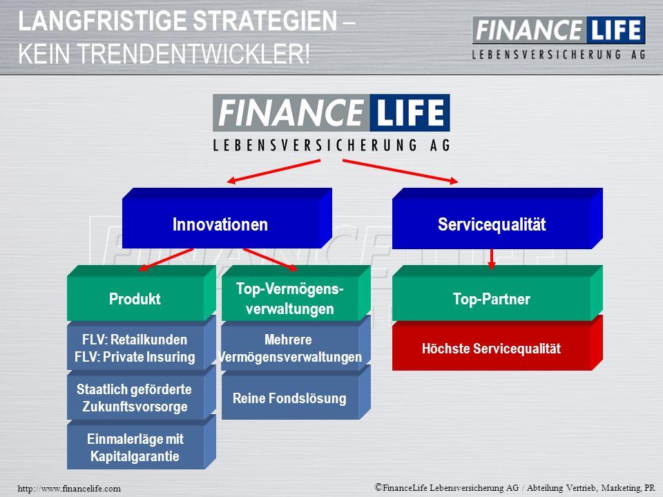 © FinanceLife Lebensversicherung AG / Abteilung Vertrieb, Marketing, PR http://www.financelife.com DIE RICHTIGE ENTSCHEIDUNG FÜR SIE UND IHRE KUNDEN !