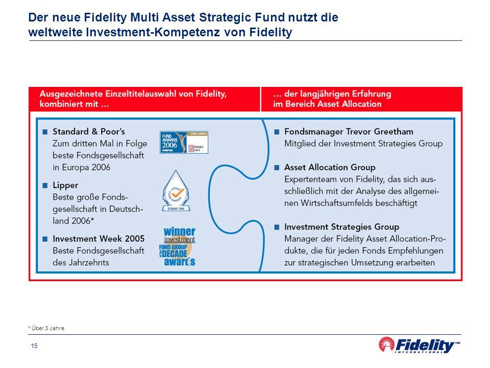 15 Der neue Fidelity Multi Asset Strategic Fund nutzt die weltweite Investment-Kompetenz von Fidelity * Über 3 Jahre