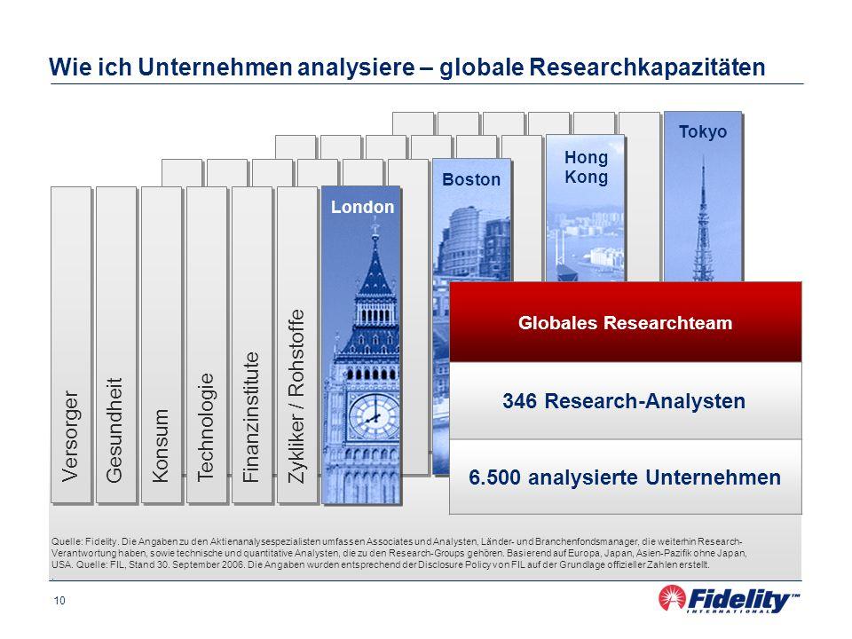 10 Tokyo Wie ich Unternehmen analysiere – globale Researchkapazitäten Quelle: Fidelity. Die Angaben zu den Aktienanalysespezialisten umfassen Associat