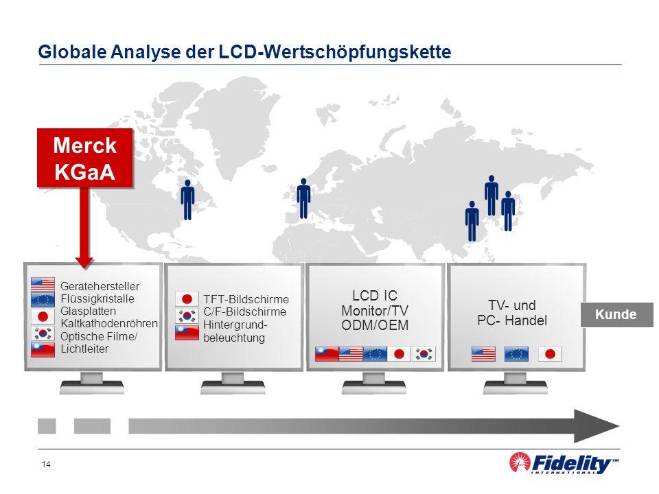 14 Globale Analyse der LCD-Wertschöpfungskette Gerätehersteller Flüssigkristalle Glasplatten Kaltkathodenröhren Optische Filme/ Lichtleiter LCD IC Mon