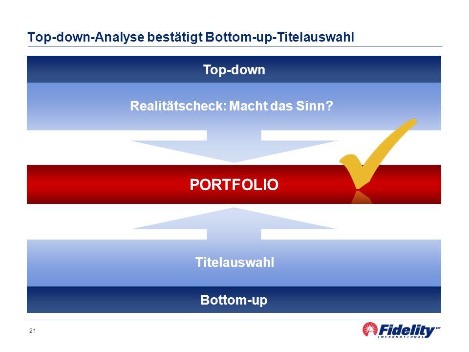 21 Top-down-Analyse bestätigt Bottom-up-Titelauswahl Top-down Bottom-up PORTFOLIO Titelauswahl Realitätscheck: Macht das Sinn?