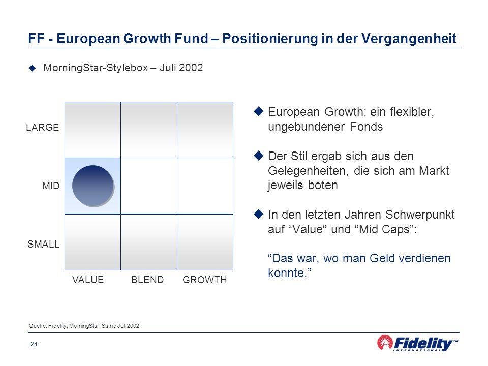 24 FF - European Growth Fund – Positionierung in der Vergangenheit MorningStar-Stylebox – Juli 2002 European Growth: ein flexibler, ungebundener Fonds